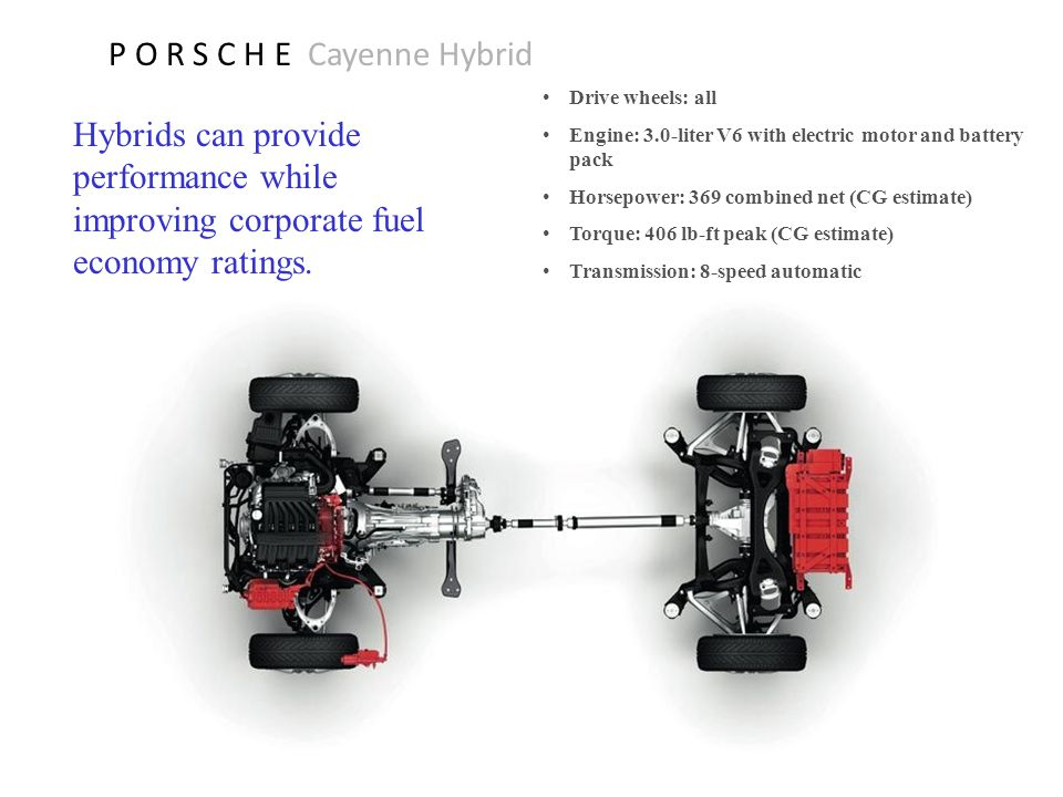 P O R S C H E Cayenne Hybrid Drive wheels: all Engine: 3.0-liter V6 with electric motor and battery pack Horsepower: 369 combined net (CG estimate) To