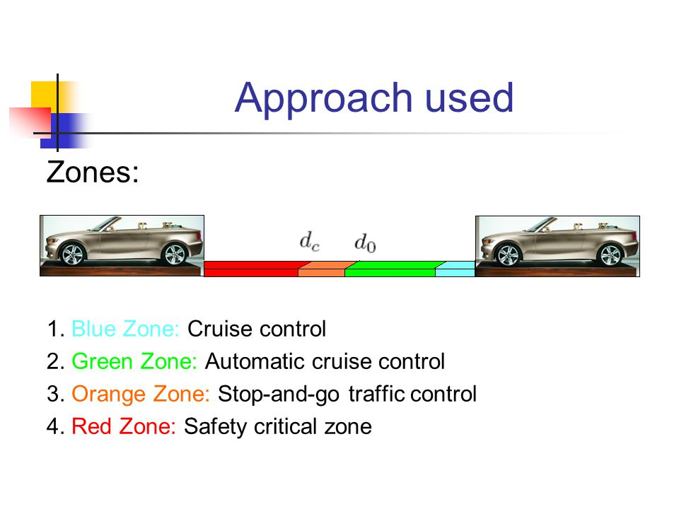 Approach used Zones: 1. Blue Zone: Cruise control 2. Green Zone: Automatic cruise control 3. Orange Zone: Stop-and-go traffic control 4. Red Zone: Saf