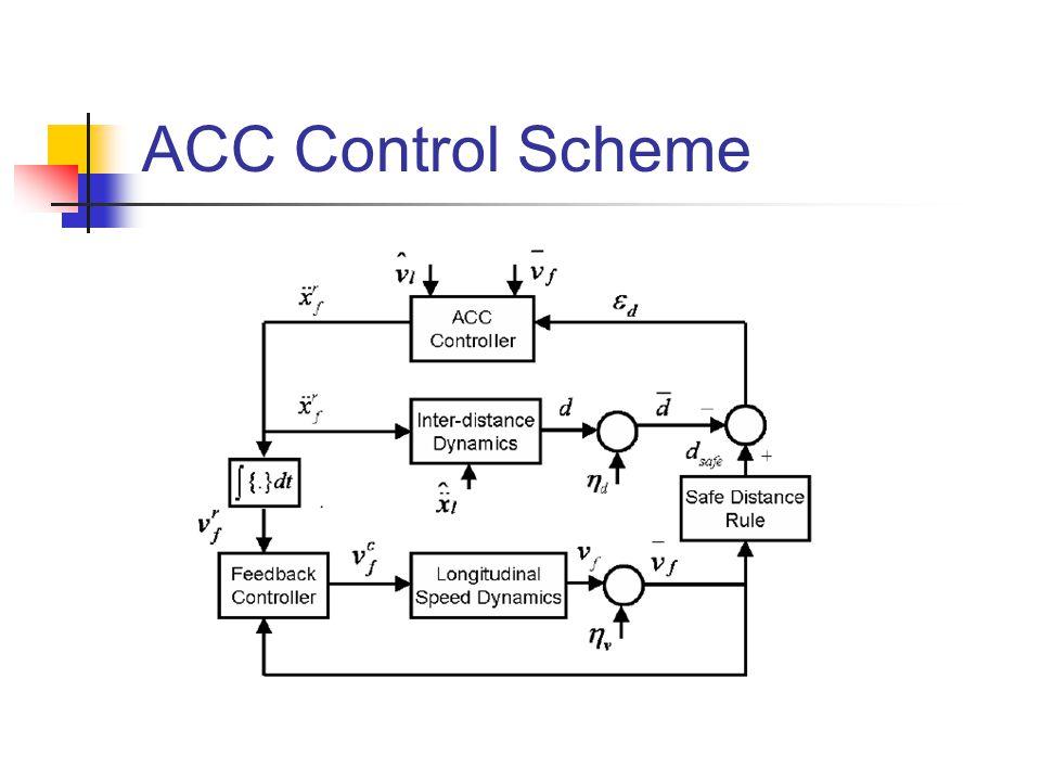 ACC Control Scheme