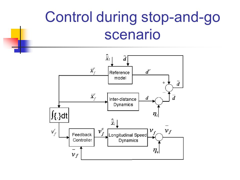 Control during stop-and-go scenario