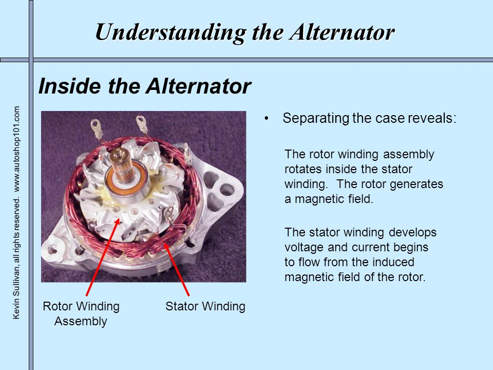 Kevin Sullivan, all rights reserved. www.autoshop101.com Understanding the Alternator Inside the Alternator Stator WindingRotor Winding Assembly Separ