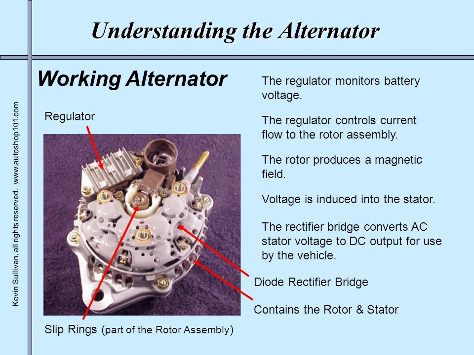 Kevin Sullivan, all rights reserved. www.autoshop101.com Understanding the Alternator Slip Rings ( part of the Rotor Assembly ) Diode Rectifier Bridge