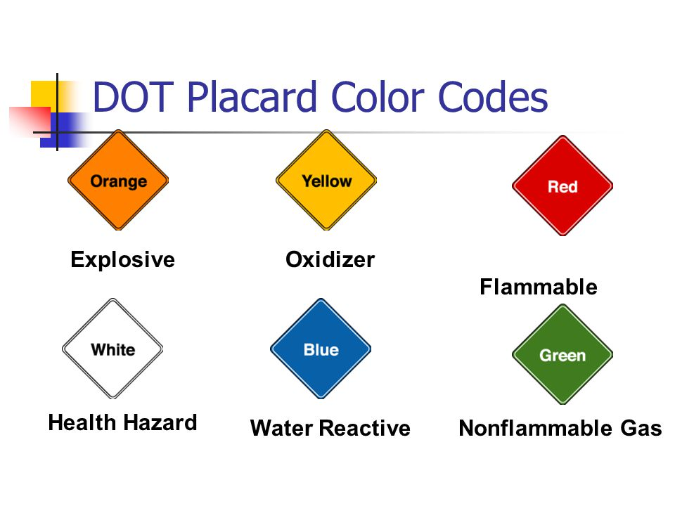 DOT Placard Color Codes Explosive Oxidizer Flammable Health Hazard Water Reactive Nonflammable Gas