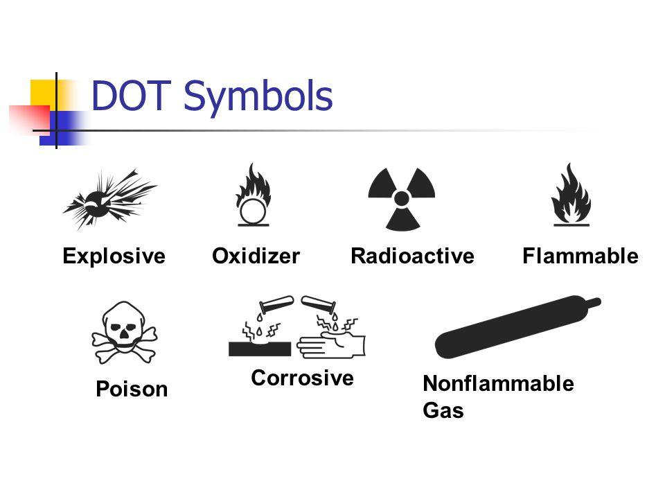 DOT Symbols ExplosiveOxidizerRadioactiveFlammable Poison Corrosive Nonflammable Gas
