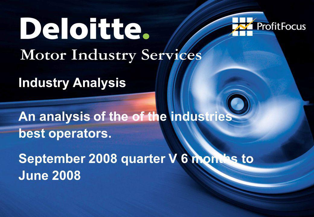 ©2008 Deloitte.All rights reserved You can keep afloat in this rough market.