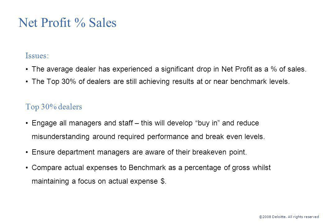 ©2008 Deloitte. All rights reserved Net Profit % Sales Issues: The average dealer has experienced a significant drop in Net Profit as a % of sales. Th