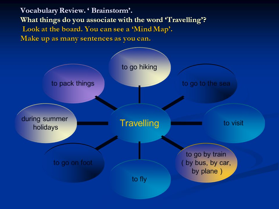 Vocabulary Review. Brainstorm. What things do you associate with the word Travelling? Look at the board. You can see a Mind Map. Make up as many sente
