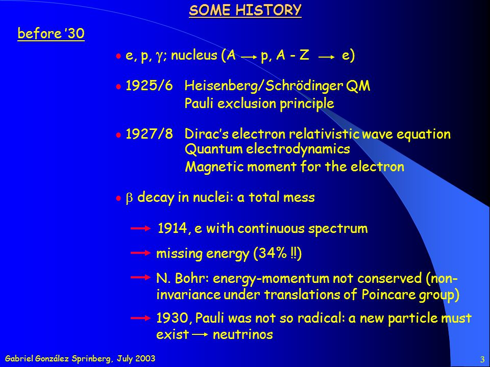 Gabriel González Sprinberg, July 2003 4 after 30 1931 Dirac prediction of positron and antiproton 1932 Anderson: positron Chadwick: neutron ( + Be C + n ) Heisenberg nuclei: protons and neutrons spin-statistics accomodates 1934 Pauli explanation of decay: Fermi theory of weak interactions e n p e SOME HISTORY