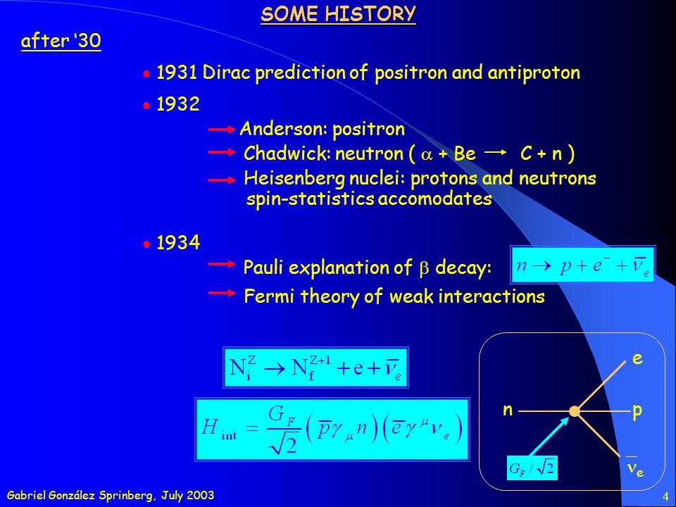Gabriel González Sprinberg, July 2003 5 1935 Yukawa predicts 1936 Gamow-Teller extension of Fermi theory 1937 Majorana neutrino theory; discovered 1947 Pontecorvo universality of weak interactions in decay and capture processes; discovered 1949 Universality of weak interactions for hadrons and leptons; QED is a renormalizable theory 1950- Hundreds of particles/resonances are found 1954 Yang-Mills gauge theories 1956/7 Parity violation proposal and evidence 1957 Neutrino two component theory; intermediate vector boson for weak interactions 1958 Feynman and Gell-Mann; Marshak and Sudarshan; Sakurai: universal V-A weak interactions 1959 Detection of anti-neutrino SOME HISTORY