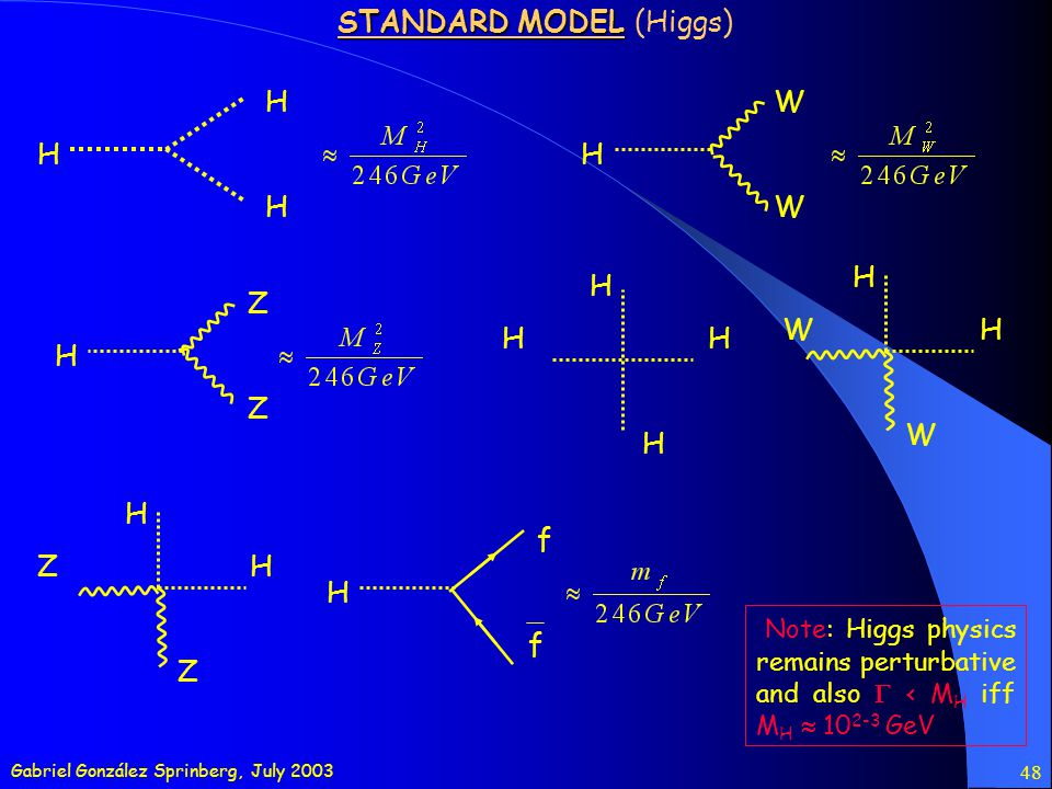 Gabriel González Sprinberg, July 2003 48 STANDARD MODEL STANDARD MODEL (Higgs) W H W H Z H Z H H f H f Z H Z H W H W Note: Higgs physics remains perturbative and also < M H iff M H 10 2-3 GeV