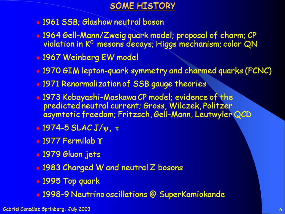 Gabriel González Sprinberg, July 2003 7 PARTICLES & INTERACTIONS (matter and gauge bosons) QUARKS S 1/2LEPTONS S 1/2GAUGE BOSONS S 1 Q 2/3Q 1/3Q 1Q 0quanta u u u m=(1-4) 10 -3 d d d m=(5-8) 10 -3 e m=5.11 10 -4 e m<3 10 -9 g 1 …… g 8 m< a few 10 -3 c c c m=1.0-1.4 s s s m=0.08-0.15 m=0.10566 m<1.9 10 -4 m<2 10 -25 t t t m=174.3 5.1 b b b m=4.0-4.5 m=1.7770 m<18.2 10 -3 W, Z 0 m W =80.432 0.39, m Z =91.1876 0.0021 (mass in Gev/c 2 ) (plus antiparticles!)