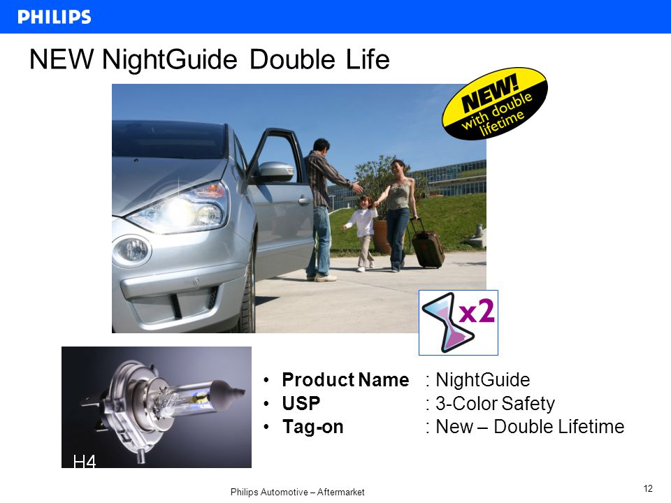 Philips Automotive – Aftermarket 12 NEW NightGuide Double Life Product Name: NightGuide USP: 3-Color Safety Tag-on: New – Double Lifetime