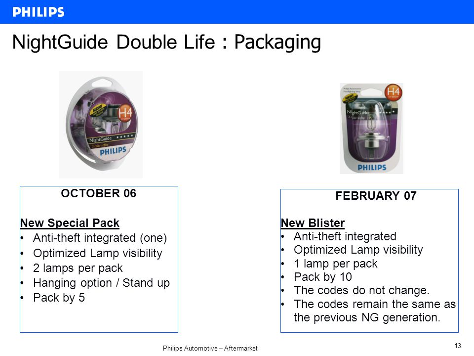 Philips Automotive – Aftermarket 13 NightGuide Double Life : Packaging OCTOBER 06 New Special Pack Anti-theft integrated (one) Optimized Lamp visibility 2 lamps per pack Hanging option / Stand up Pack by 5 FEBRUARY 07 New Blister Anti-theft integrated Optimized Lamp visibility 1 lamp per pack Pack by 10 The codes do not change.