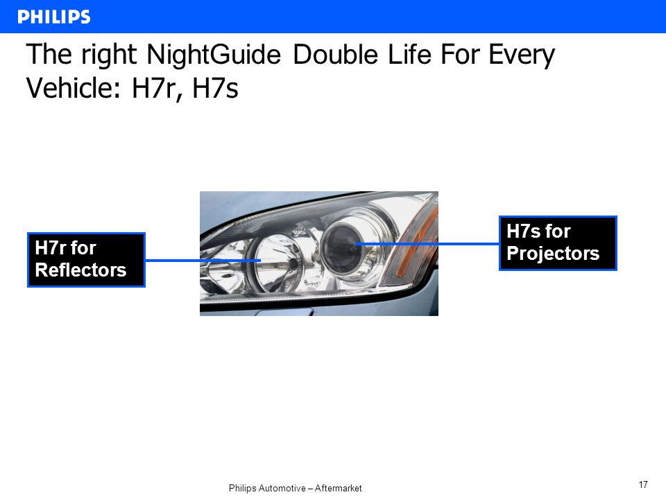 Philips Automotive – Aftermarket 17 The right NightGuide Double Life For Every Vehicle: H7r, H7s H7s for Projectors H7r for Reflectors