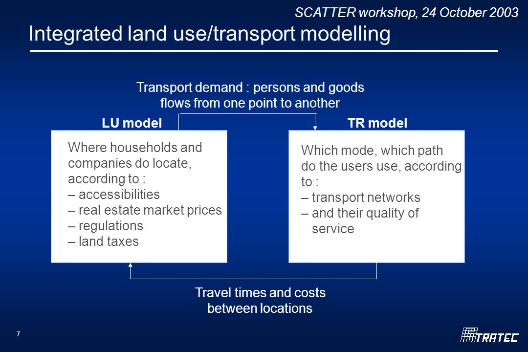 SCATTER workshop, 24 October Where households and companies do locate, according to : – accessibilities – real estate market prices – regulations – land taxes Which mode, which path do the users use, according to : – transport networks – and their quality of service Travel times and costs between locations LU modelTR model Transport demand : persons and goods flows from one point to another Integrated land use/transport modelling