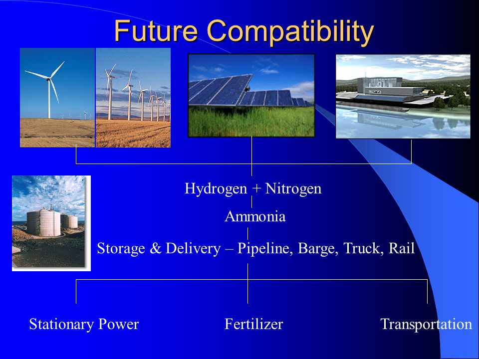 Future Compatibility Hydrogen + Nitrogen Ammonia Storage & Delivery – Pipeline, Barge, Truck, Rail Stationary PowerFertilizerTransportation