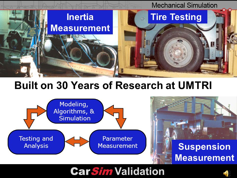 slide 14 Inertia Measurement Built on 30 Years of Research at UMTRI Tire Testing Suspension Measurement Modeling, Algorithms, & Simulation Testing and