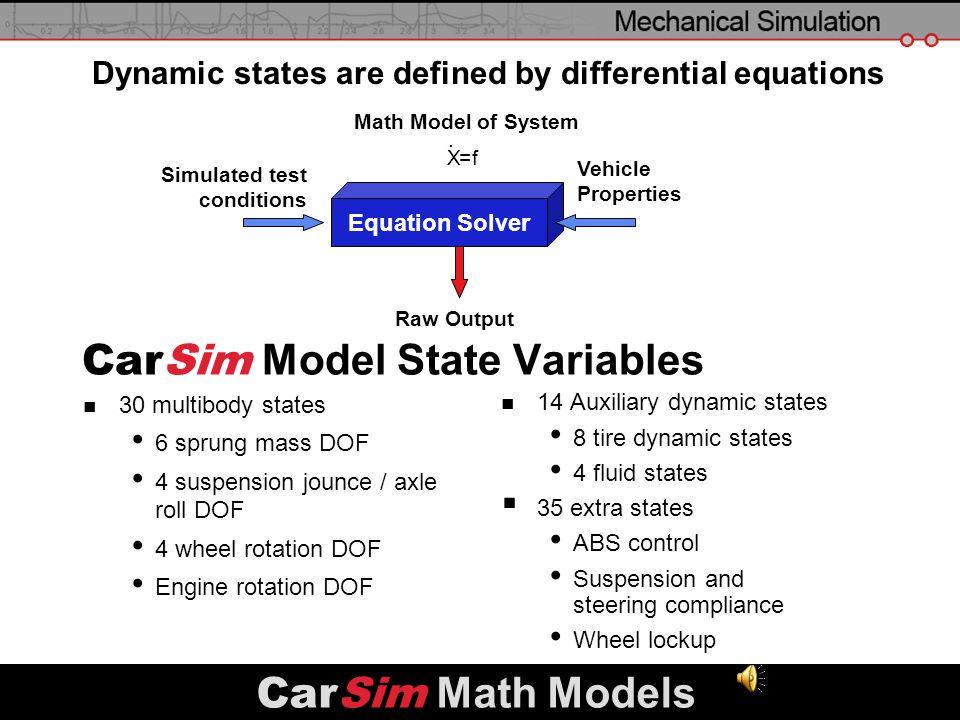 slide 19 CarSim Model State Variables 30 multibody states 6 sprung mass DOF 4 suspension jounce / axle roll DOF 4 wheel rotation DOF Engine rotation D