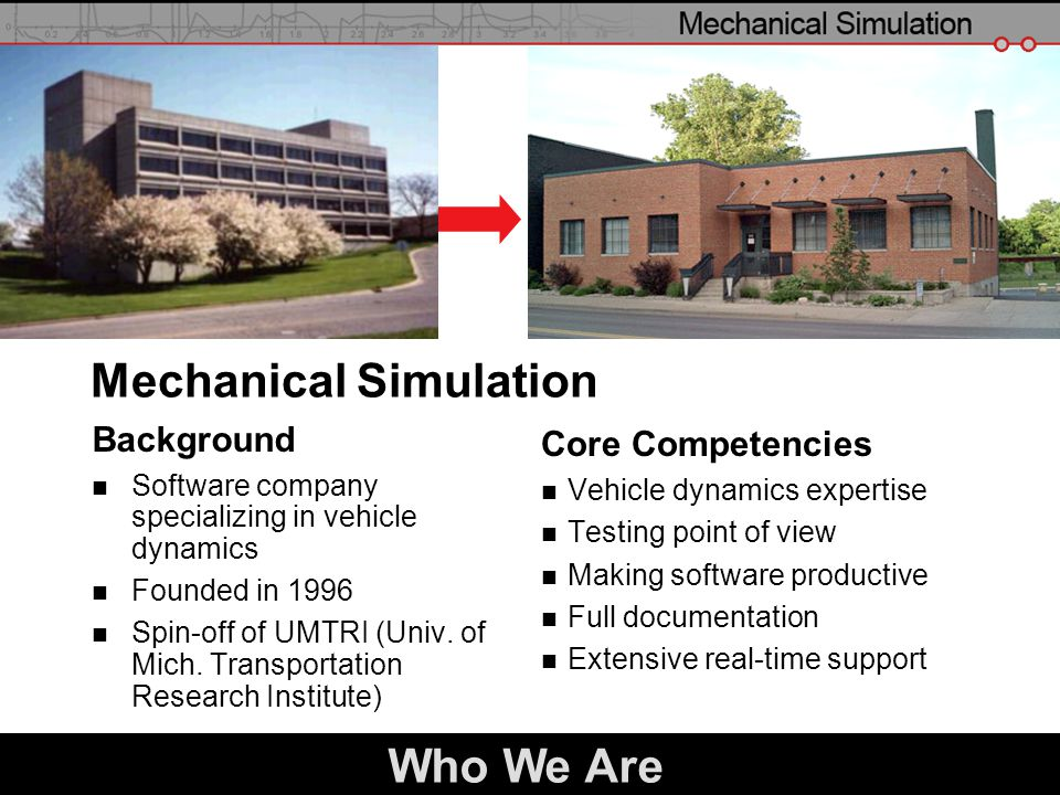 slide 3 Mechanical Simulation Background Software company specializing in vehicle dynamics Founded in 1996 Spin-off of UMTRI (Univ. of Mich. Transport