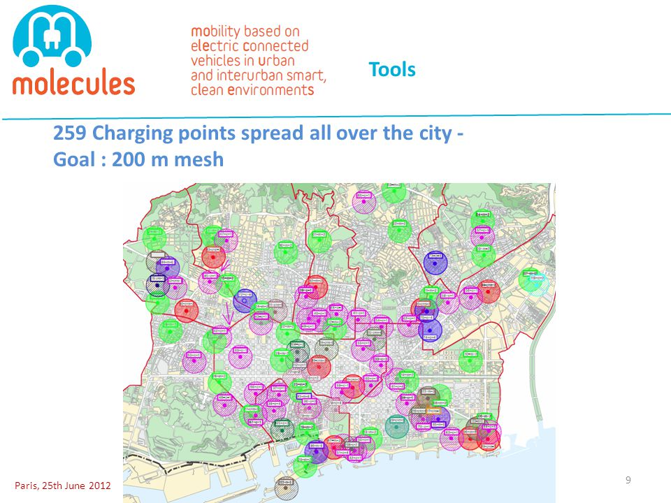 Tools Paris, 25th June Charging points spread all over the city - Goal : 200 m mesh