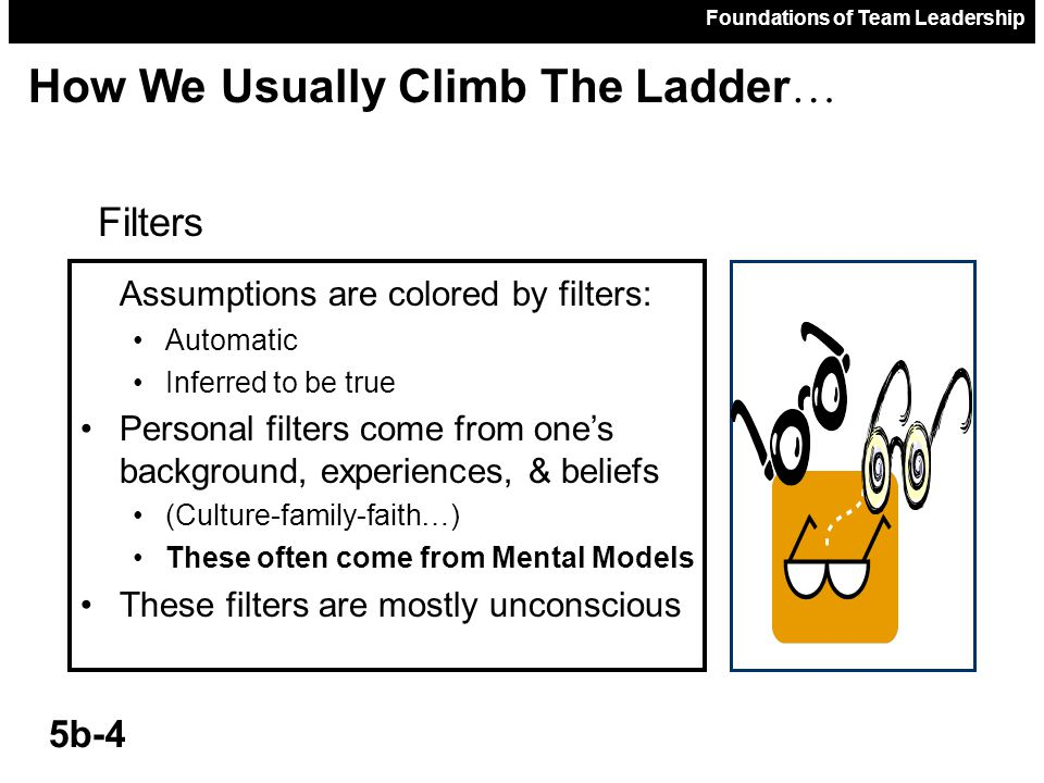 Foundations of Team Leadership 5b-15 Source: Action Design/ Pegasus Using the Ladder Positively ONESELF Pay attention to how your conclusions are based on your inferences Explain to others the steps in your thinking, from the data you select and the meanings you paraphrase, to the conclusions you reach Ask others if they have other ways of interpreting the data or if they see gaps in your reasoning