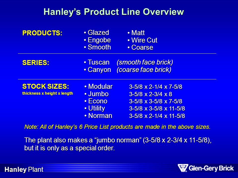 Hanleys Product Line Overview Glazed Glazed Engobe Engobe Smooth Smooth PRODUCTS: Tuscan(smooth face brick) Tuscan(smooth face brick) Canyon(coarse fa