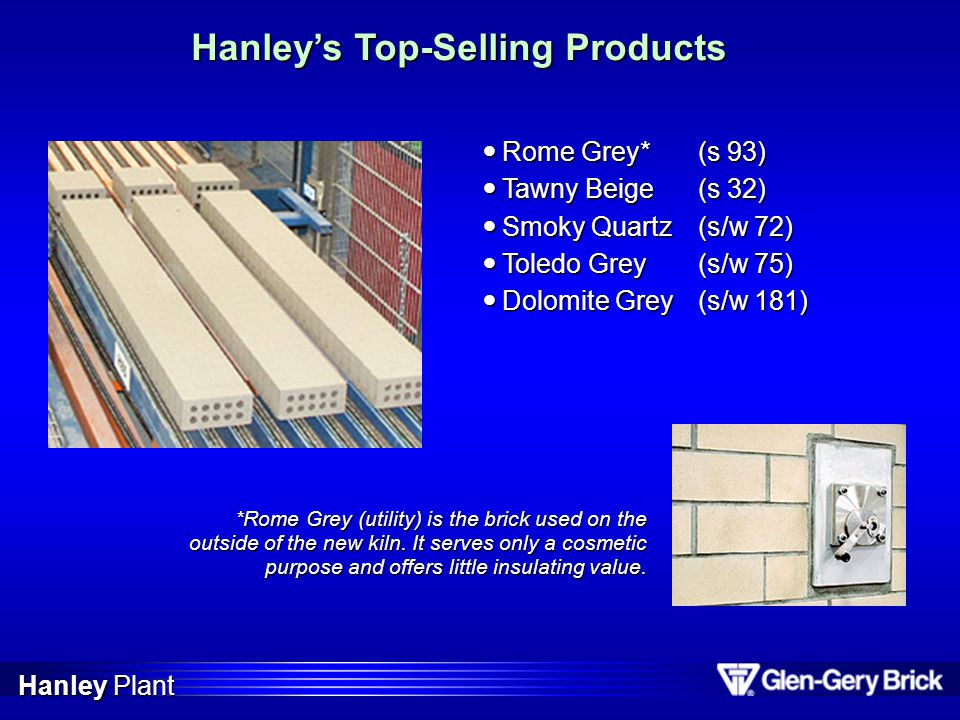 Hanleys Top-Selling Products Rome Grey*(s 93) Rome Grey*(s 93) Tawny Beige(s 32) Tawny Beige(s 32) Smoky Quartz(s/w 72) Smoky Quartz(s/w 72) Toledo Gr