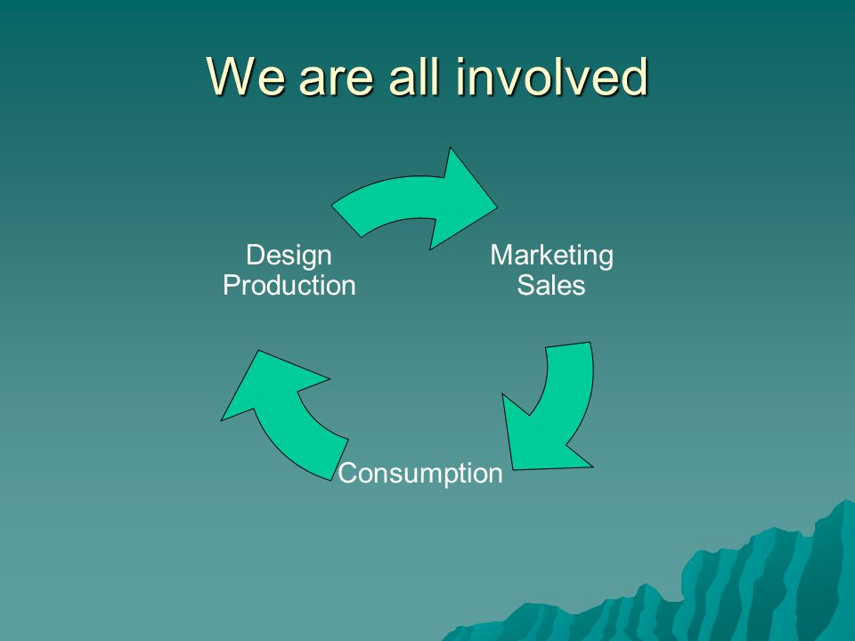 We are all involved Marketing Sales Consumption Design Production