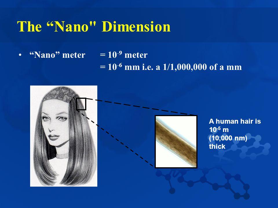 The Nano Dimension Nano meter = 10 -9 meter = 10 -6 mm i.e.