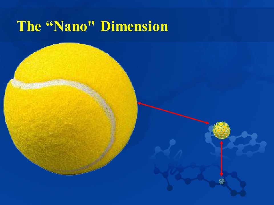 The Nano Dimension