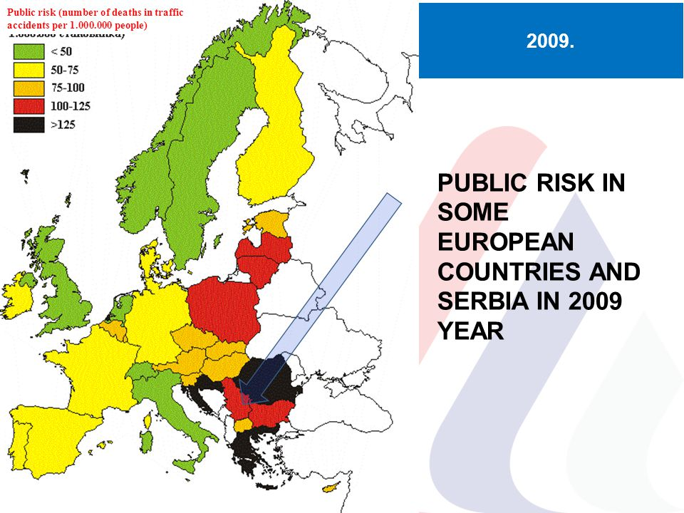 PUBLIC RISK IN SOME EUROPEAN COUNTRIES AND SERBIA IN 2009 YEAR 2009.