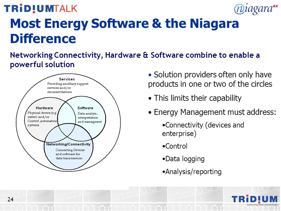 24 Solution providers often only have products in one or two of the circles This limits their capability Energy Management must address: Connectivity