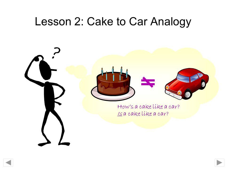 Lesson 2: Cake to Car Analogy Hows a cake like a car? Is a cake like a car?