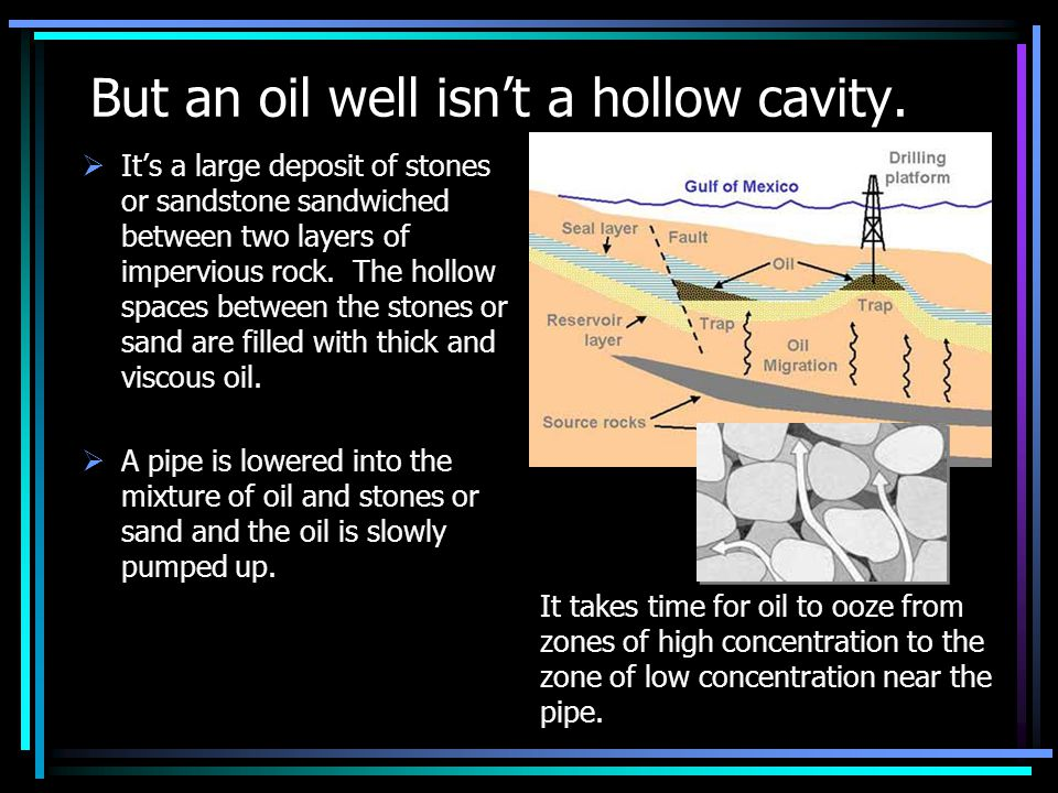 But an oil well isnt a hollow cavity.