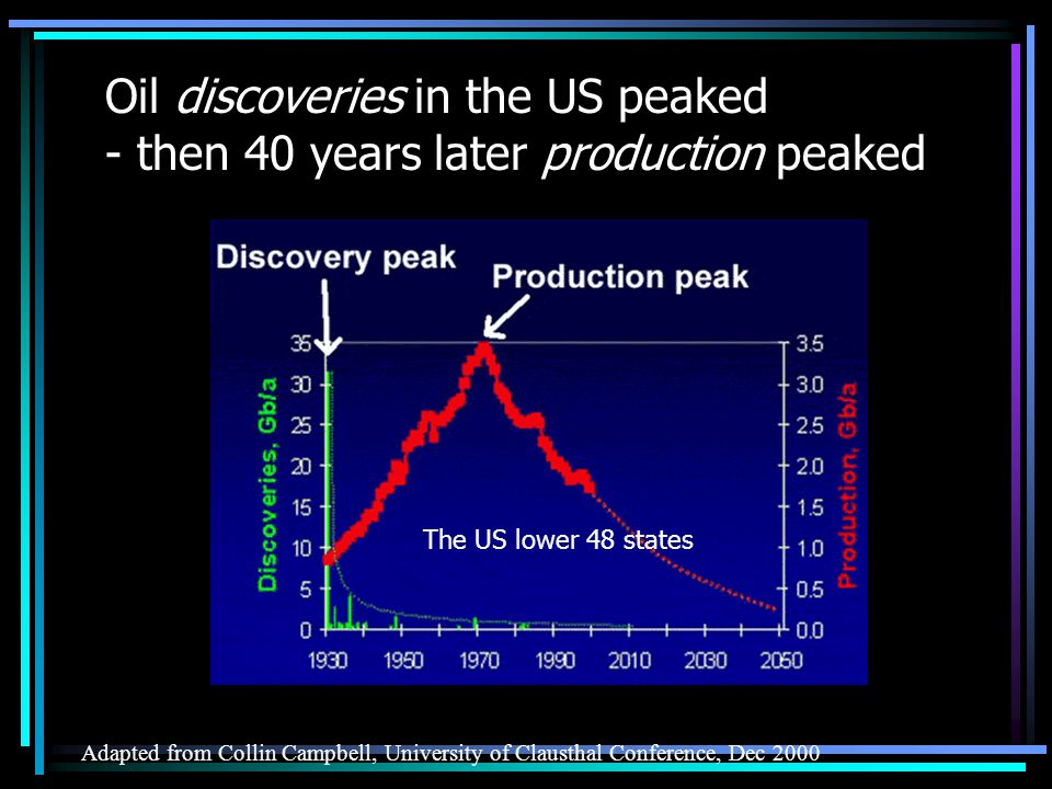 Oil discoveries in the US peaked - then 40 years later production peaked Adapted from Collin Campbell, University of Clausthal Conference, Dec 2000 The US lower 48 states