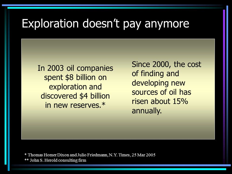 Exploration doesnt pay anymore In 2003 oil companies spent $8 billion on exploration and discovered $4 billion in new reserves.* * Thomas Homer Dixon and Julio Friedmann, N.Y.