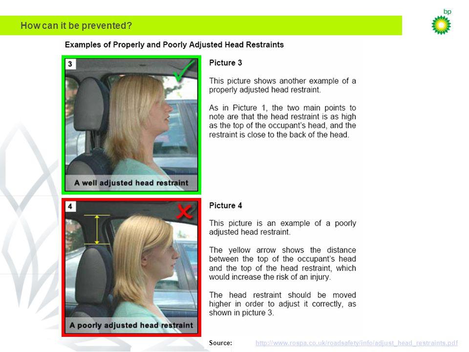 DWX Technology Planning Workshop July 27, 2000 Source: http://www.rospa.co.uk/roadsafety/info/adjust_head_restraints.pdfhttp://www.rospa.co.uk/roadsafety/info/adjust_head_restraints.pdf How can it be prevented?
