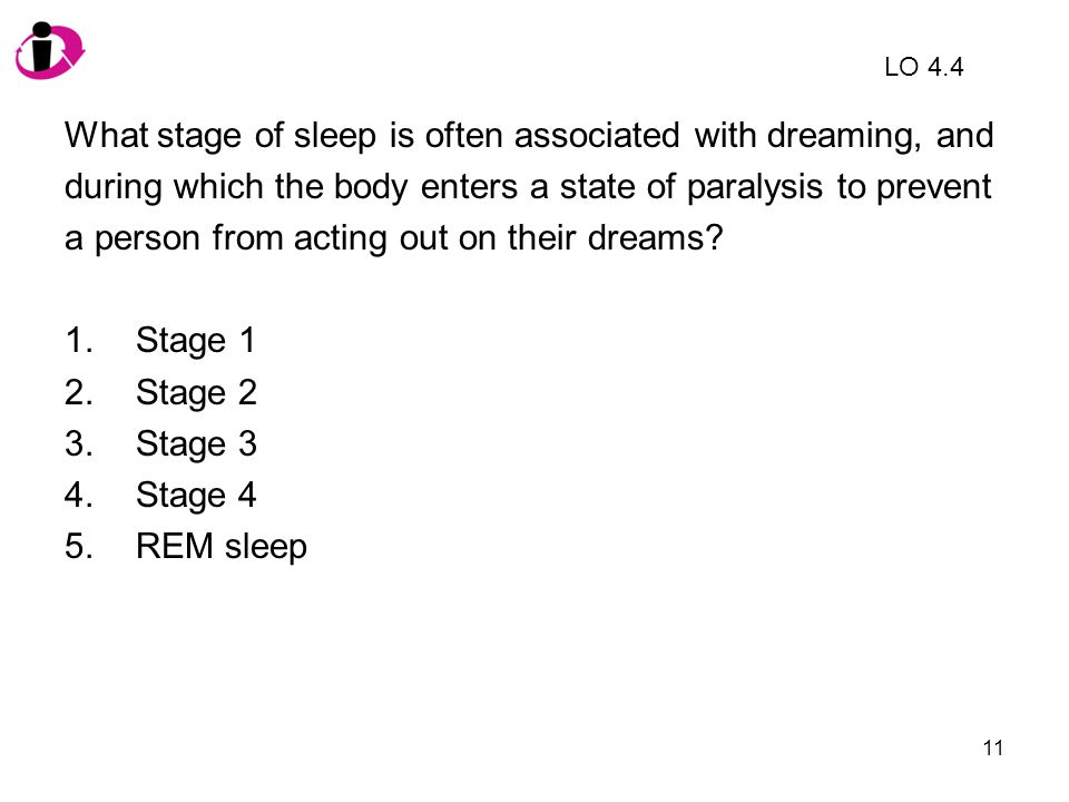 11 What stage of sleep is often associated with dreaming, and during which the body enters a state of paralysis to prevent a person from acting out on