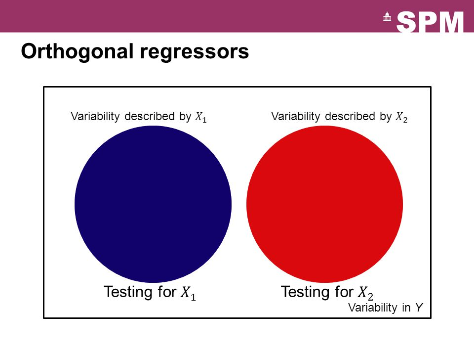 Orthogonal regressors Variability in Y