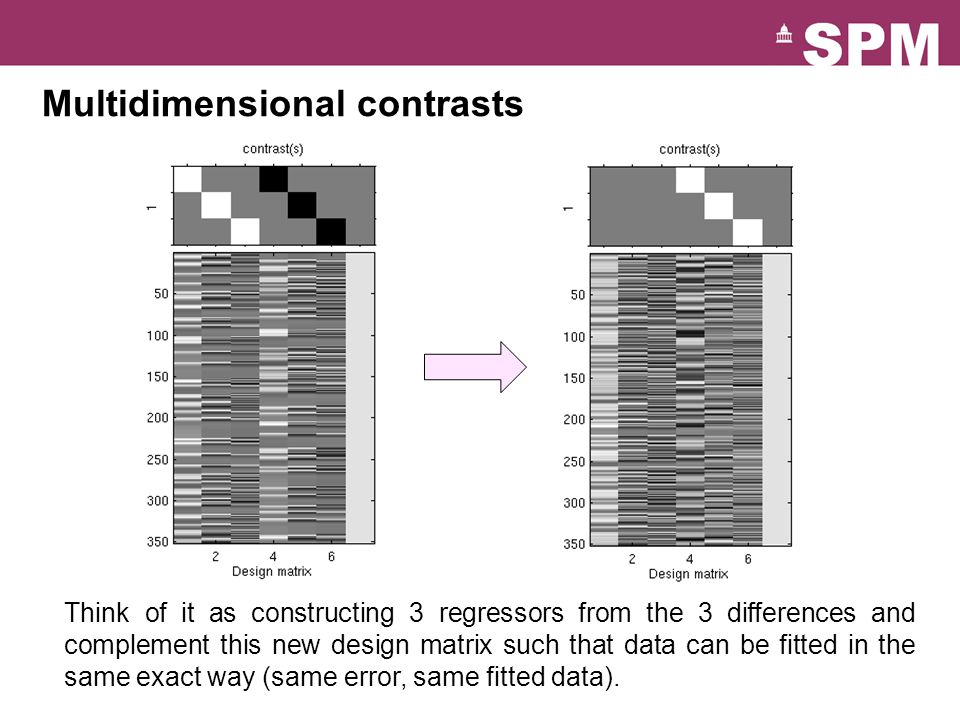 Multidimensional contrasts Think of it as constructing 3 regressors from the 3 differences and complement this new design matrix such that data can be fitted in the same exact way (same error, same fitted data).