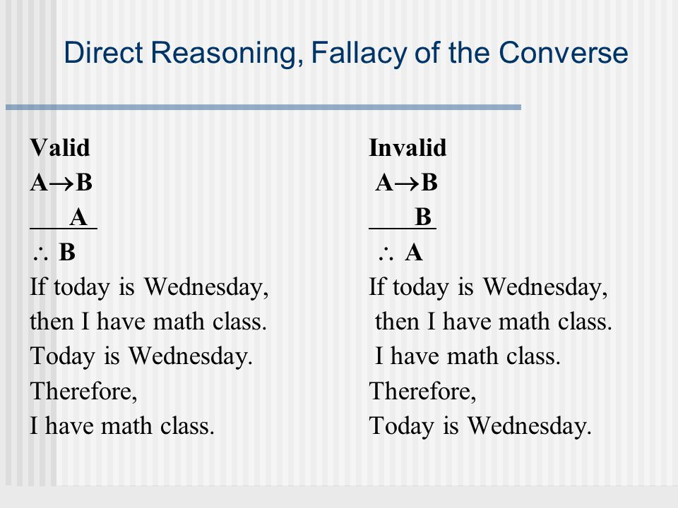 Direct Reasoning, Fallacy of the Converse ValidInvalid A B B AIf today is Wednesday, then I have math class. Today is Wednesday. I have math class. Th
