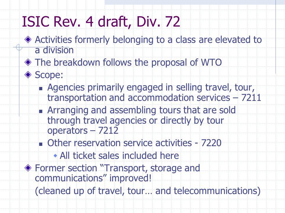ISIC Rev. 4 draft, Div.