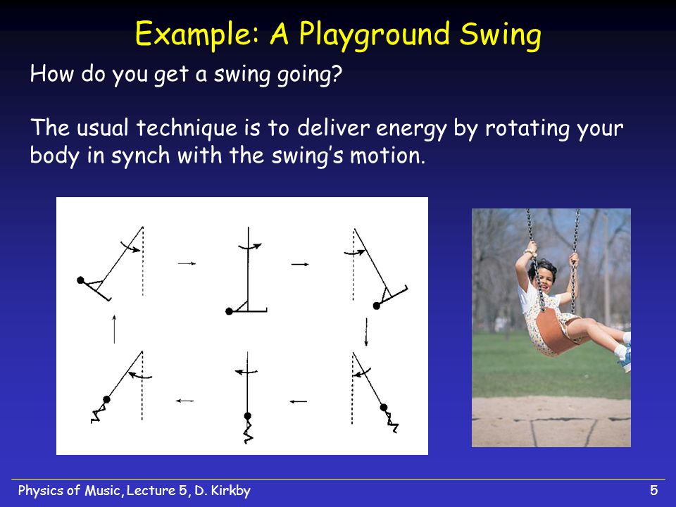 Physics of Music, Lecture 5, D.Kirkby5 Example: A Playground Swing How do you get a swing going.