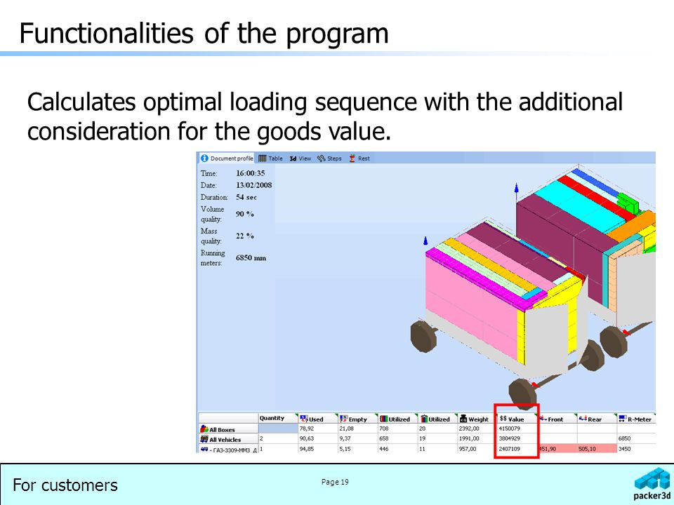 Calculates optimal loading sequence with the additional consideration for the goods value.