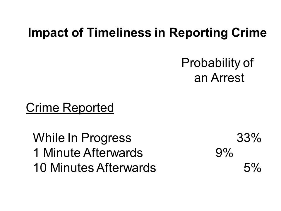 Impact of Timeliness in Reporting Crime Probability of an Arrest Crime Reported While In Progress33% 1 Minute Afterwards 9% 10 Minutes Afterwards 5%