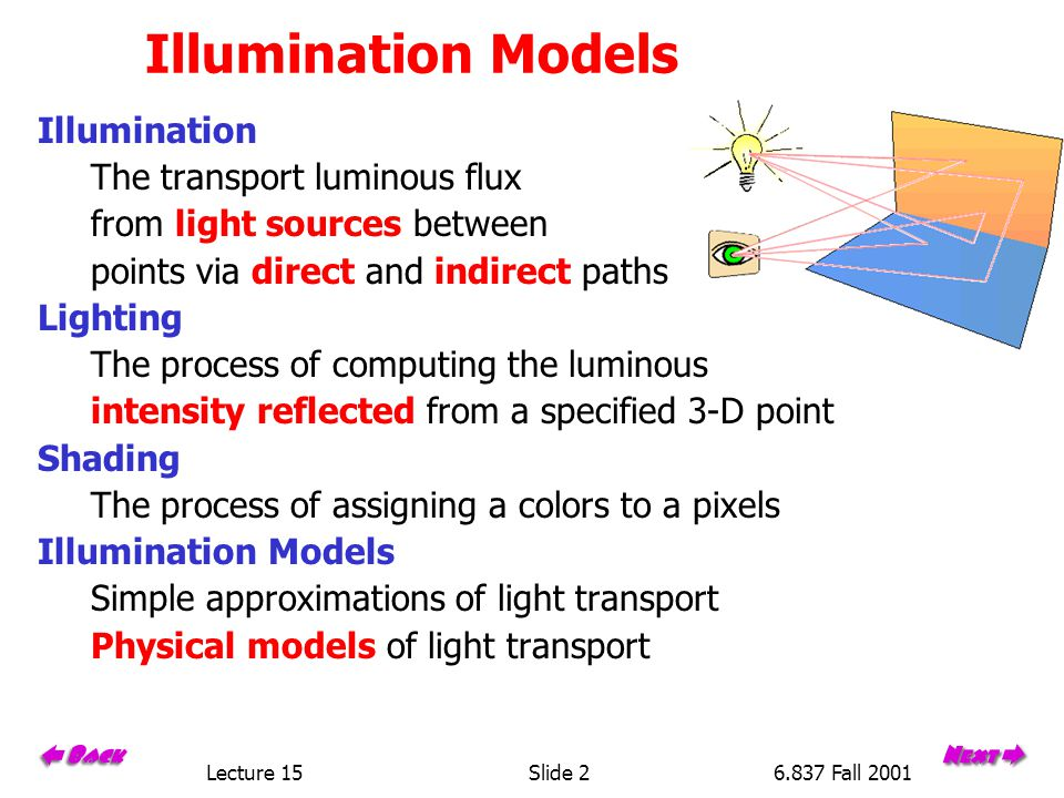 Lecture 15Slide 26.837 Fall 2001 Illumination Models Illumination The transport luminous flux from light sources between points via direct and indirect paths Lighting The process of computing the luminous intensity reflected from a specified 3-D point Shading The process of assigning a colors to a pixels Illumination Models Simple approximations of light transport Physical models of light transport