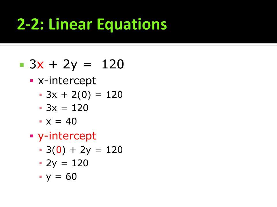 3x + 2y = 120 x-intercept 3x + 2(0) = 120 3x = 120 x = 40 y-intercept 3(0) + 2y = 120 2y = 120 y = 60