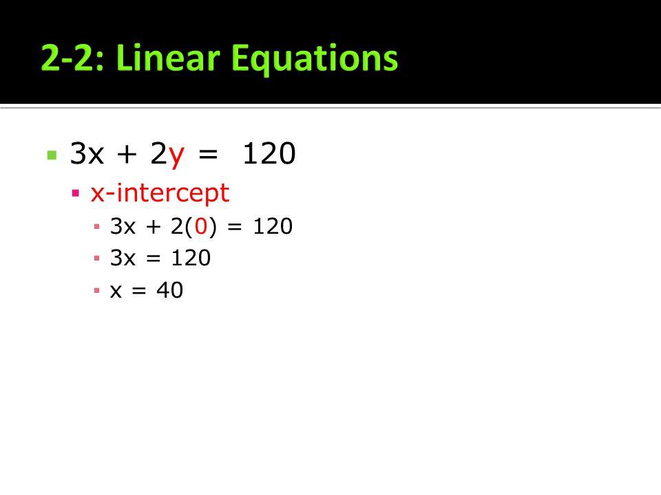 3x + 2y = 120 x-intercept 3x + 2(0) = 120 3x = 120 x = 40