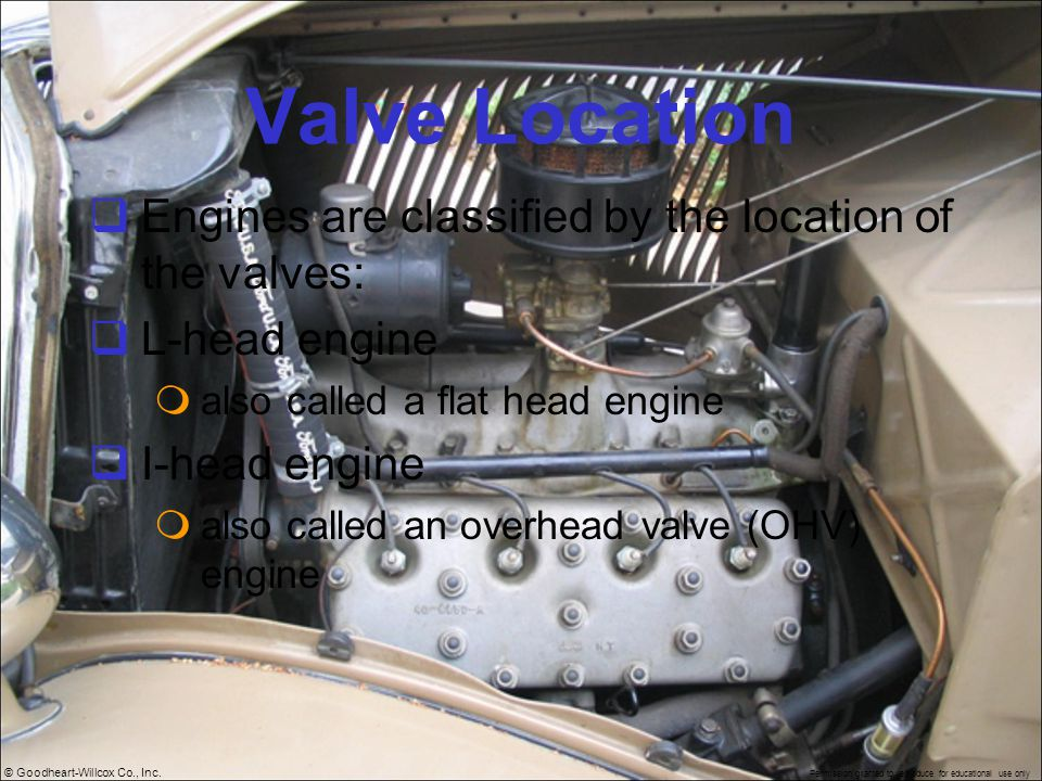 © Goodheart-Willcox Co., Inc. Permission granted to reproduce for educational use only Valve Location Engines are classified by the location of the va