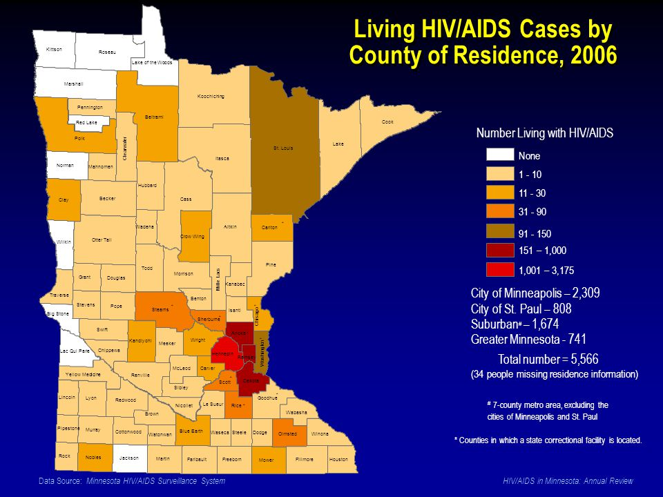 Data Source: Minnesota HIV/AIDS Surveillance System HIV/AIDS in Minnesota: Annual Review None 1 - 10 11 - 30 31 - 90 91 - 150 151 – 1,000 1,001 – 3,175 Number Living with HIV/AIDS Living HIV/AIDS Cases by County of Residence, 2006 Total number = 5,566 (34 people missing residence information) * Counties in which a state correctional facility is located.
